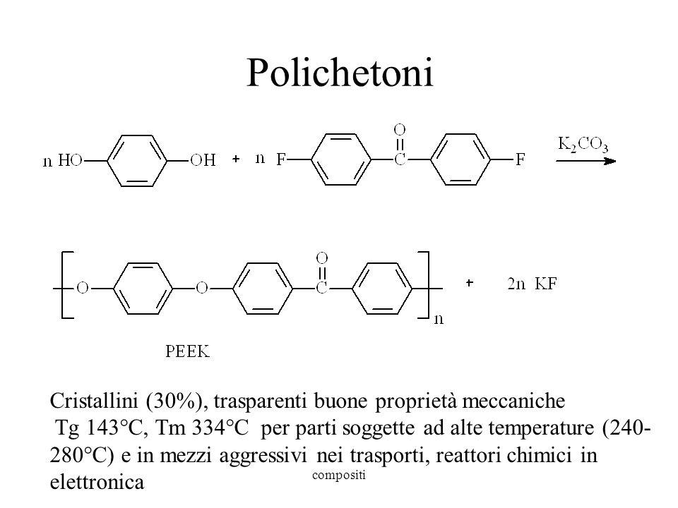 Polichetoni Cristallini (30%), trasparenti buone proprietà meccaniche
