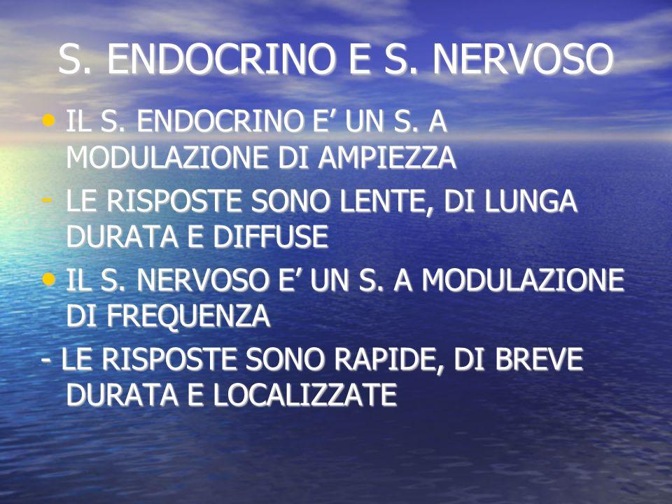 S. ENDOCRINO E S. NERVOSO IL S. ENDOCRINO E' UN S. A MODULAZIONE DI AMPIEZZA. LE RISPOSTE SONO LENTE, DI LUNGA DURATA E DIFFUSE.