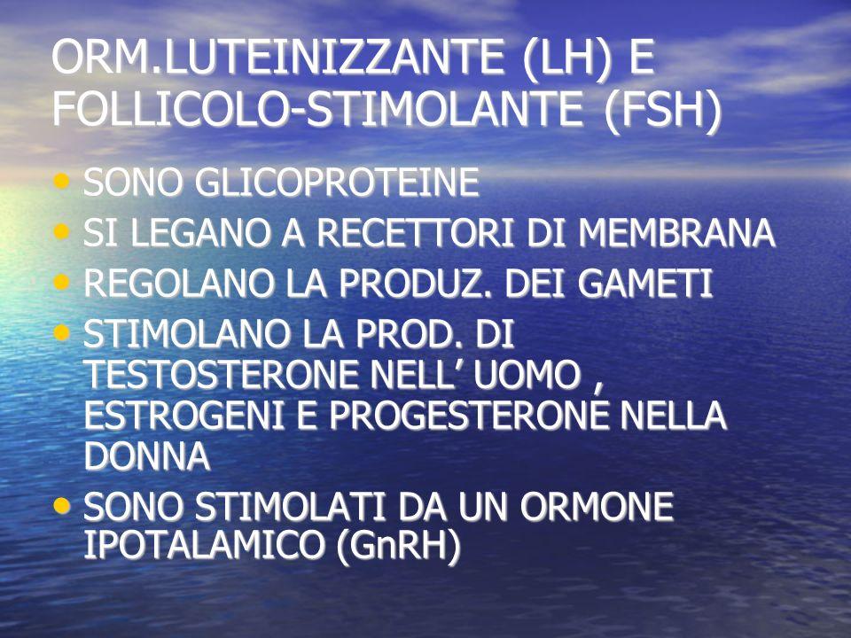 ORM.LUTEINIZZANTE (LH) E FOLLICOLO-STIMOLANTE (FSH)