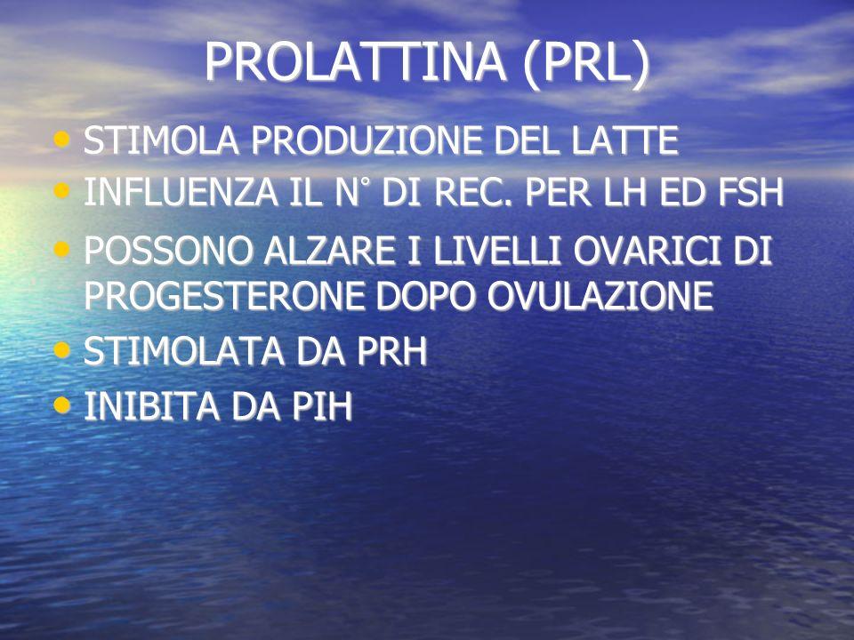 PROLATTINA (PRL) STIMOLA PRODUZIONE DEL LATTE