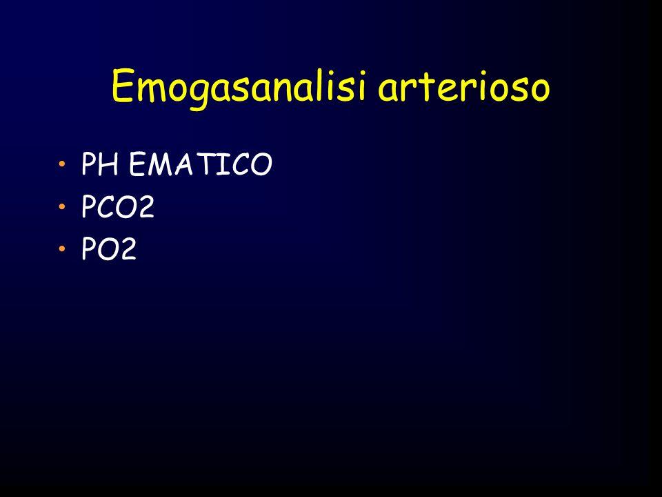 Emogasanalisi arterioso