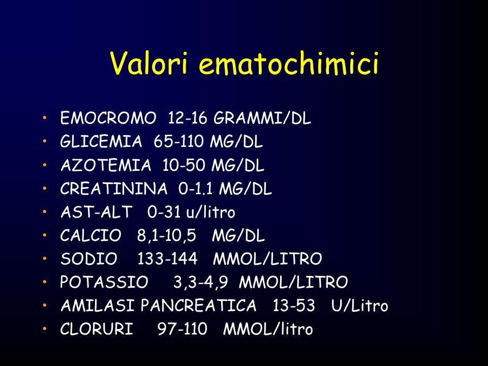 Valori ematochimici EMOCROMO 12-16 GRAMMI/DL GLICEMIA 65-110 MG/DL