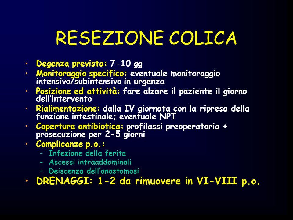 RESEZIONE COLICA DRENAGGI: 1-2 da rimuovere in VI-VIII p.o.