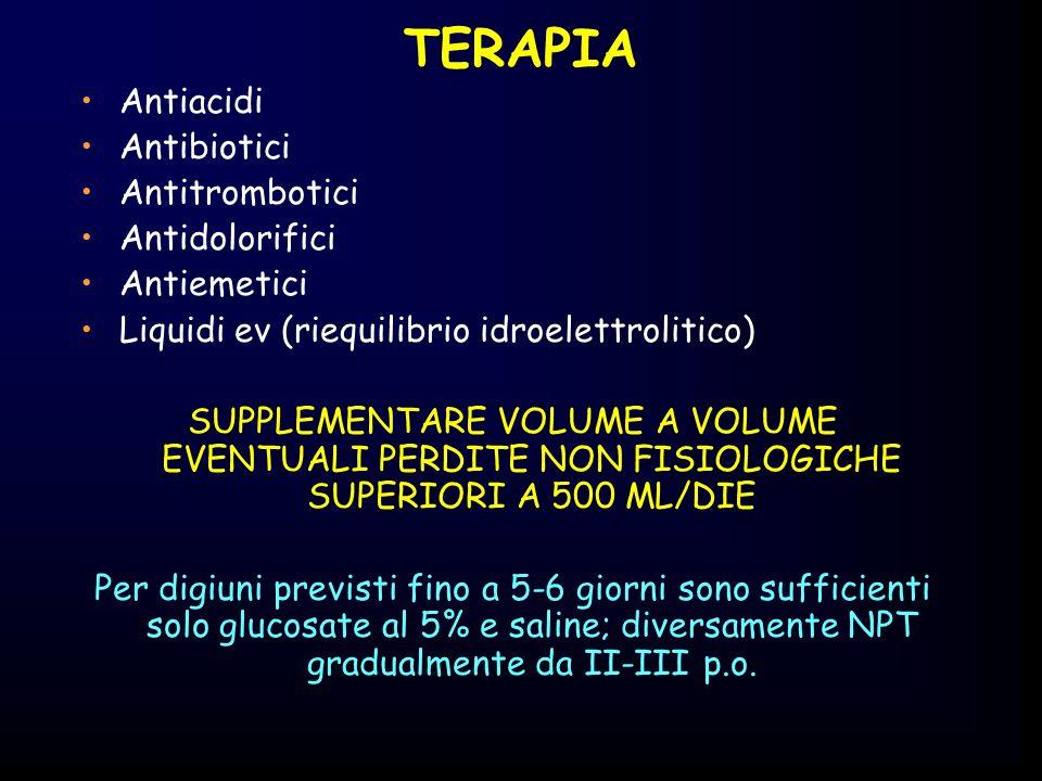 TERAPIA Antiacidi Antibiotici Antitrombotici Antidolorifici