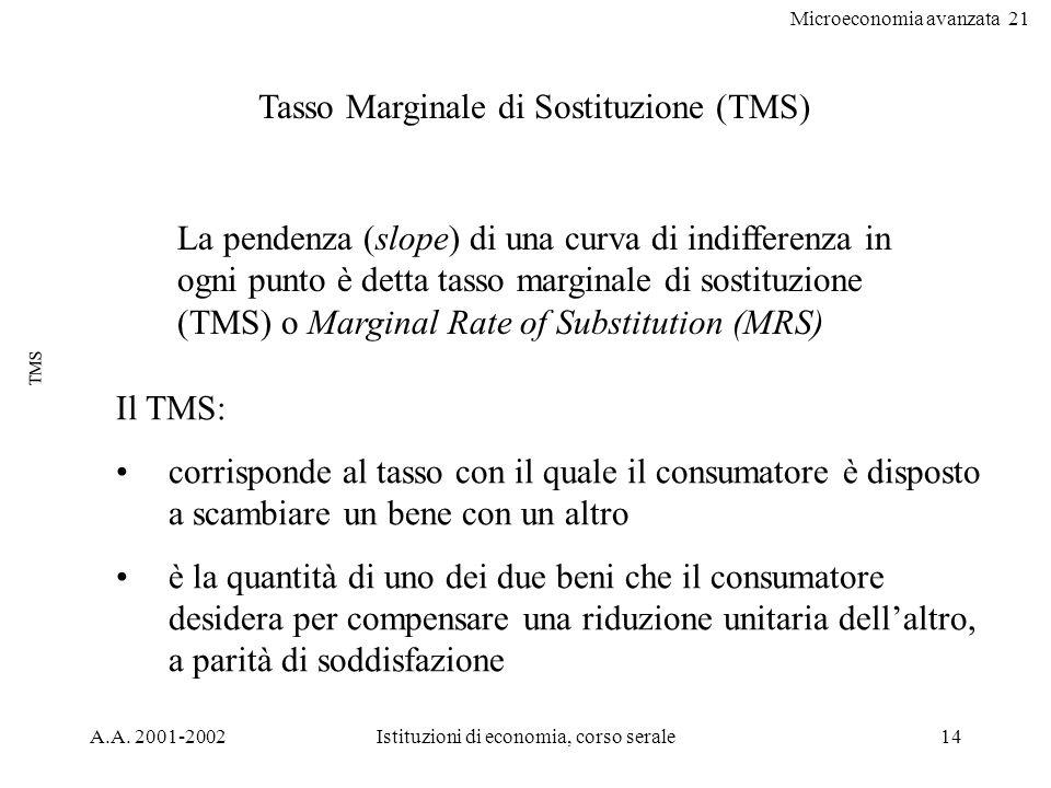 Tasso Marginale di Sostituzione (TMS)