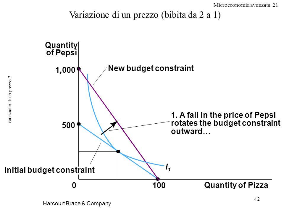 variazione di un prezzo 2