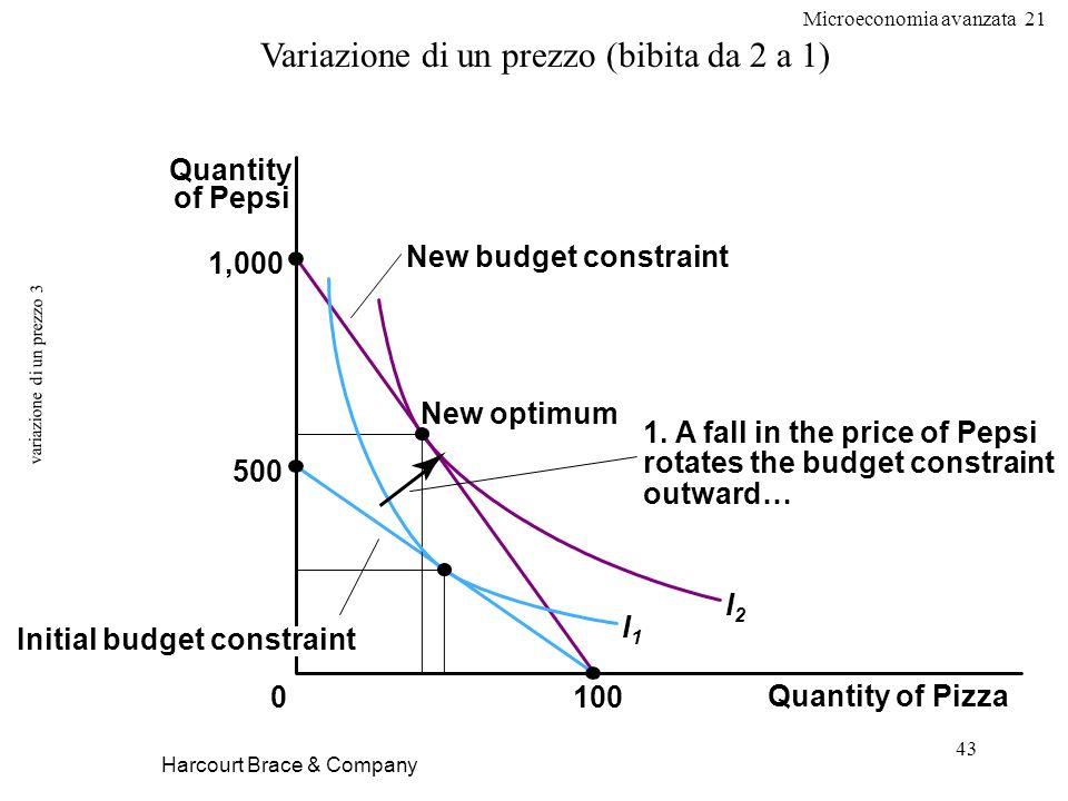 variazione di un prezzo 3