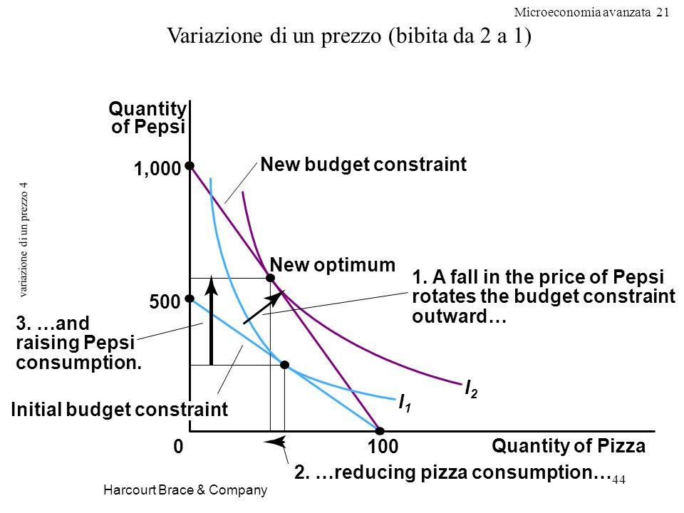 variazione di un prezzo 4