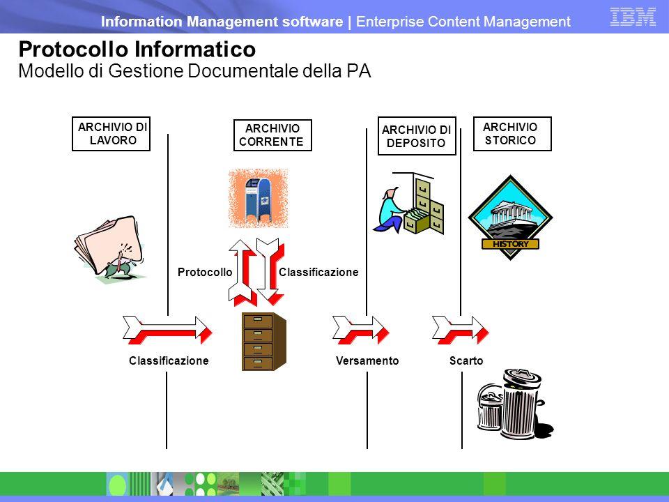 Protocollo Informatico Modello di Gestione Documentale della PA