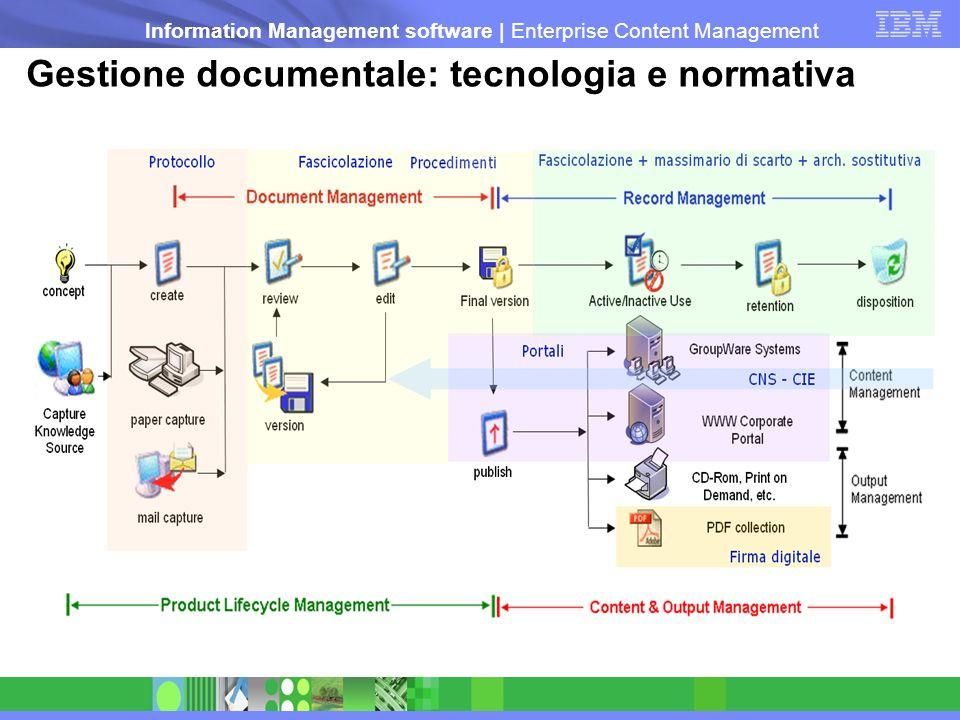 Gestione documentale: tecnologia e normativa