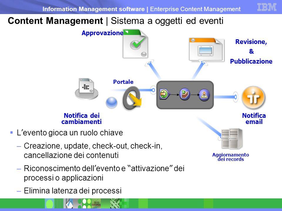 Content Management | Sistema a oggetti ed eventi