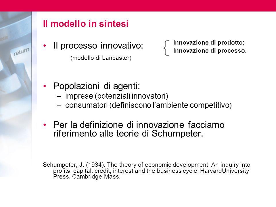 Il processo innovativo: (modello di Lancaster)