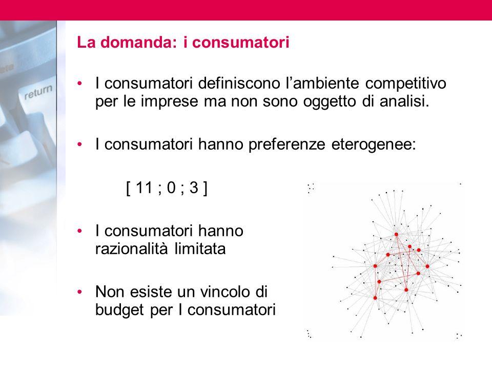 La domanda: i consumatori