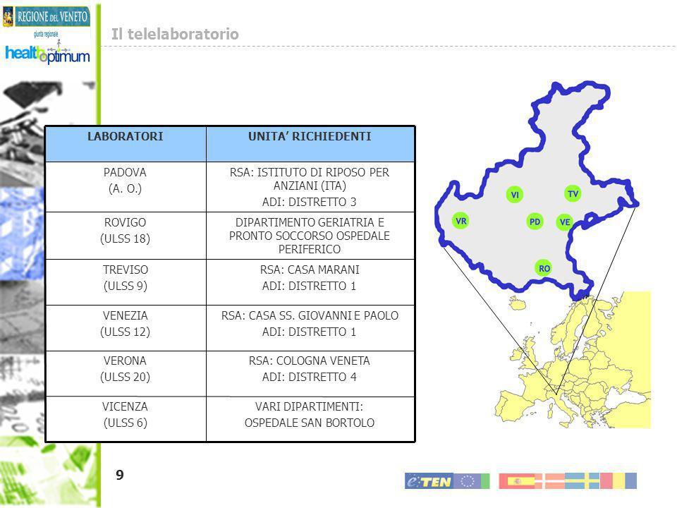 Il telelaboratorio VARI DIPARTIMENTI: OSPEDALE SAN BORTOLO VICENZA