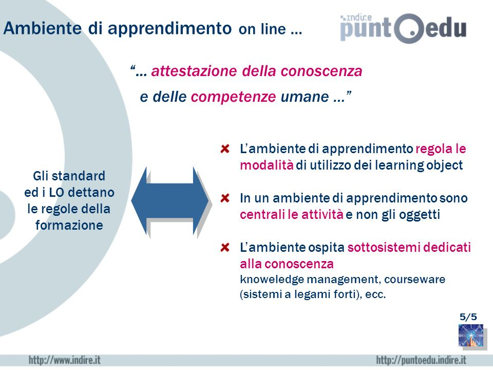 Ambiente di apprendimento on line …