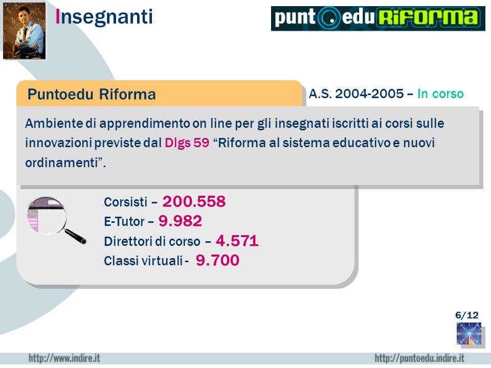 Insegnanti Puntoedu Riforma A.S. 2004-2005 – In corso