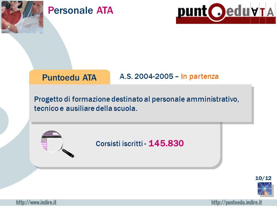 Personale ATA Puntoedu ATA A.S. 2004-2005 – In partenza