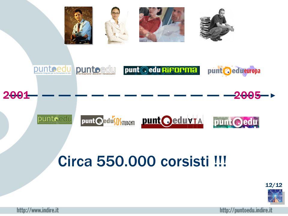 2001 2005 Circa 550.000 corsisti !!! 12/12