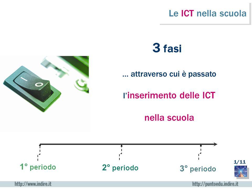 3 fasi Le ICT nella scuola nella scuola … attraverso cui è passato