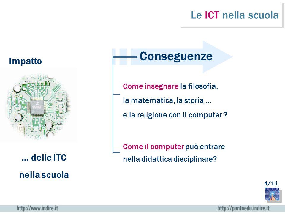 Conseguenze Le ICT nella scuola Impatto … delle ITC nella scuola