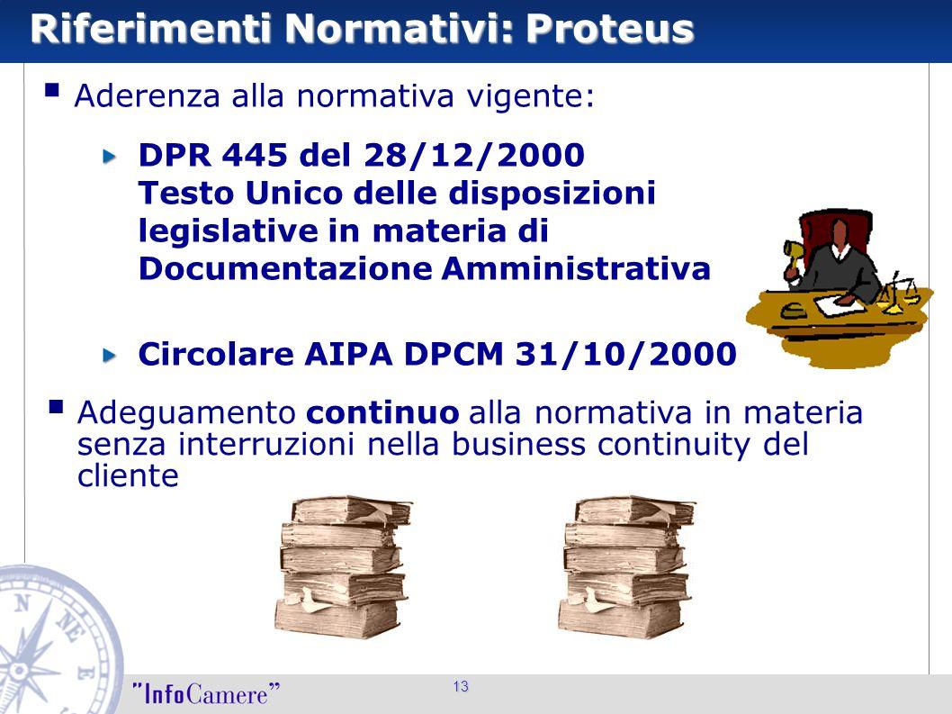 Riferimenti Normativi: Proteus