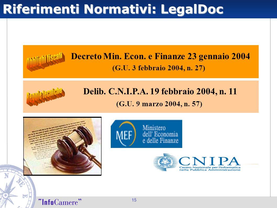 Decreto Min. Econ. e Finanze 23 gennaio 2004