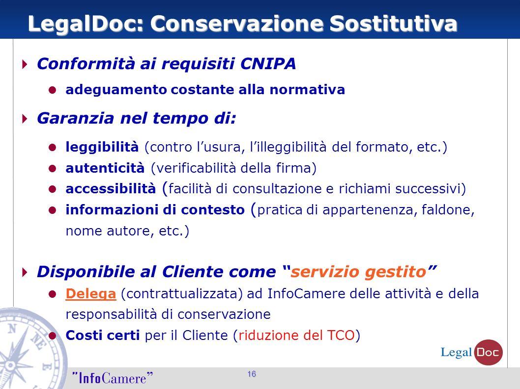 LegalDoc: Conservazione Sostitutiva