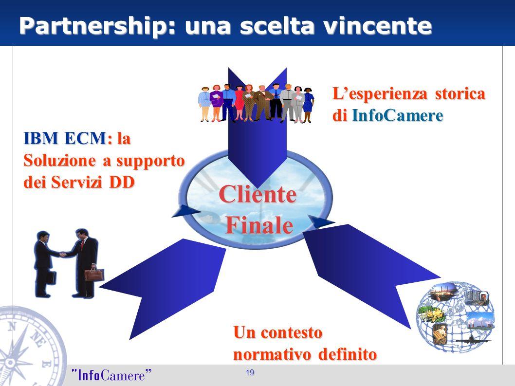 Cliente Finale Partnership: una scelta vincente