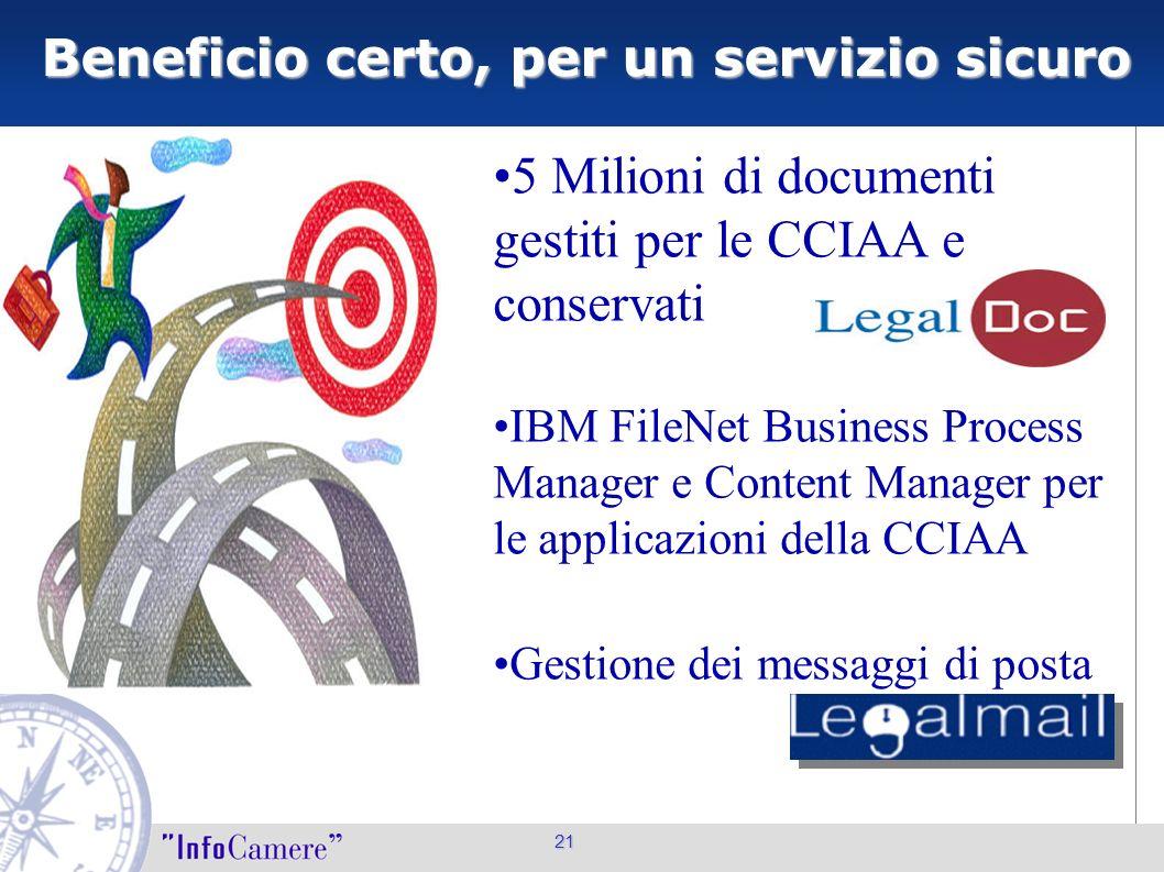 5 Milioni di documenti gestiti per le CCIAA e conservati