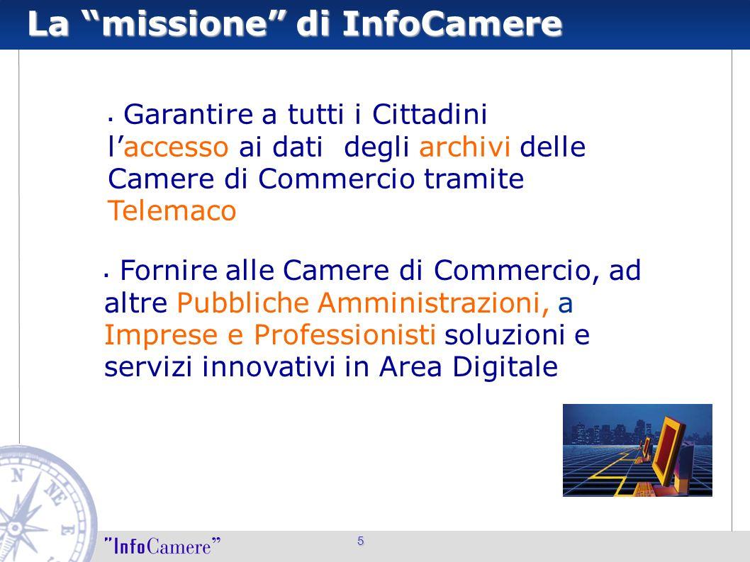 La missione di InfoCamere