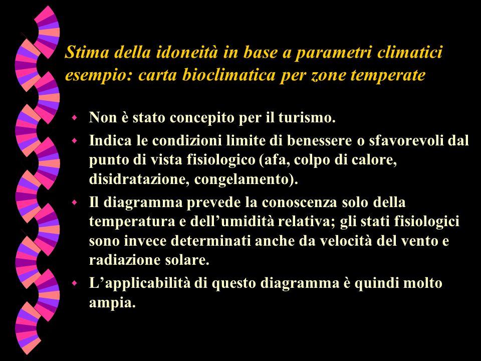 Stima della idoneità in base a parametri climatici esempio: carta bioclimatica per zone temperate