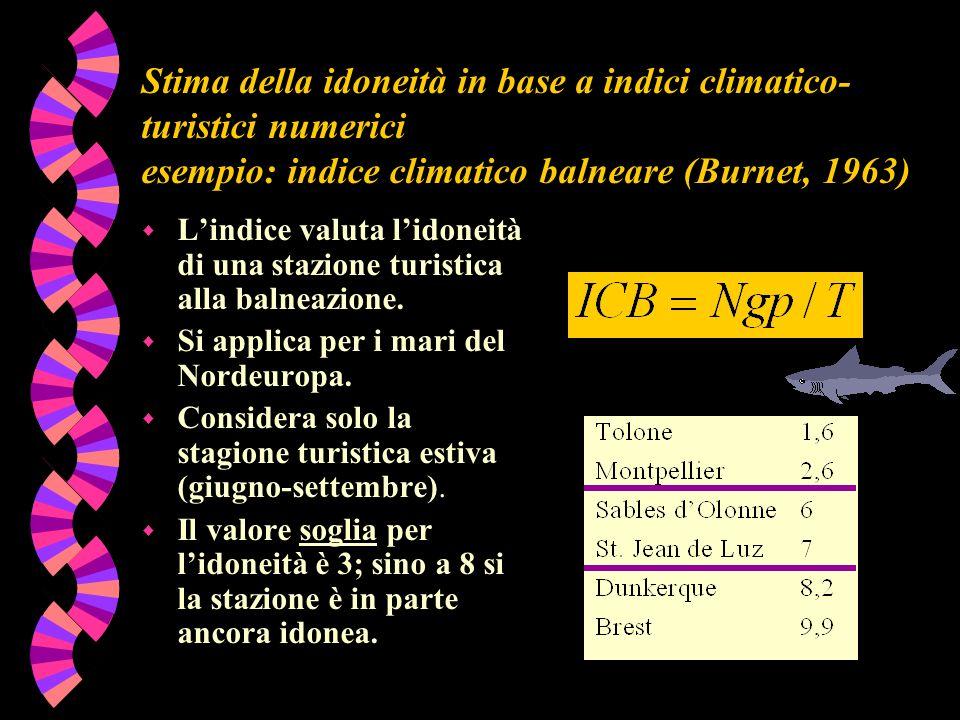 Stima della idoneità in base a indici climatico-turistici numerici esempio: indice climatico balneare (Burnet, 1963)