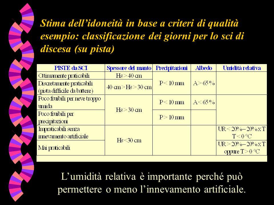 Stima dell'idoneità in base a criteri di qualità esempio: classificazione dei giorni per lo sci di discesa (su pista)