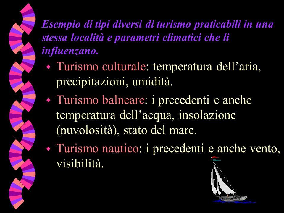 Turismo culturale: temperatura dell'aria, precipitazioni, umidità.