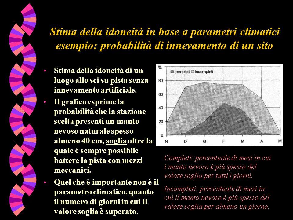 Stima della idoneità in base a parametri climatici esempio: probabilità di innevamento di un sito