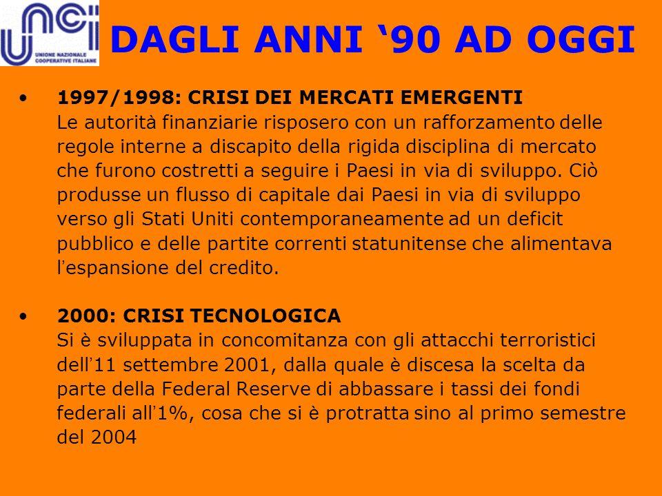 DAGLI ANNI '90 AD OGGI 1997/1998: CRISI DEI MERCATI EMERGENTI