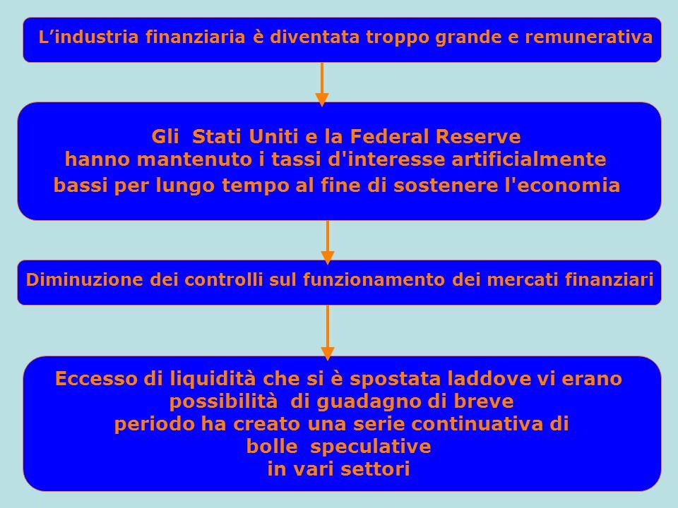 Gli Stati Uniti e la Federal Reserve