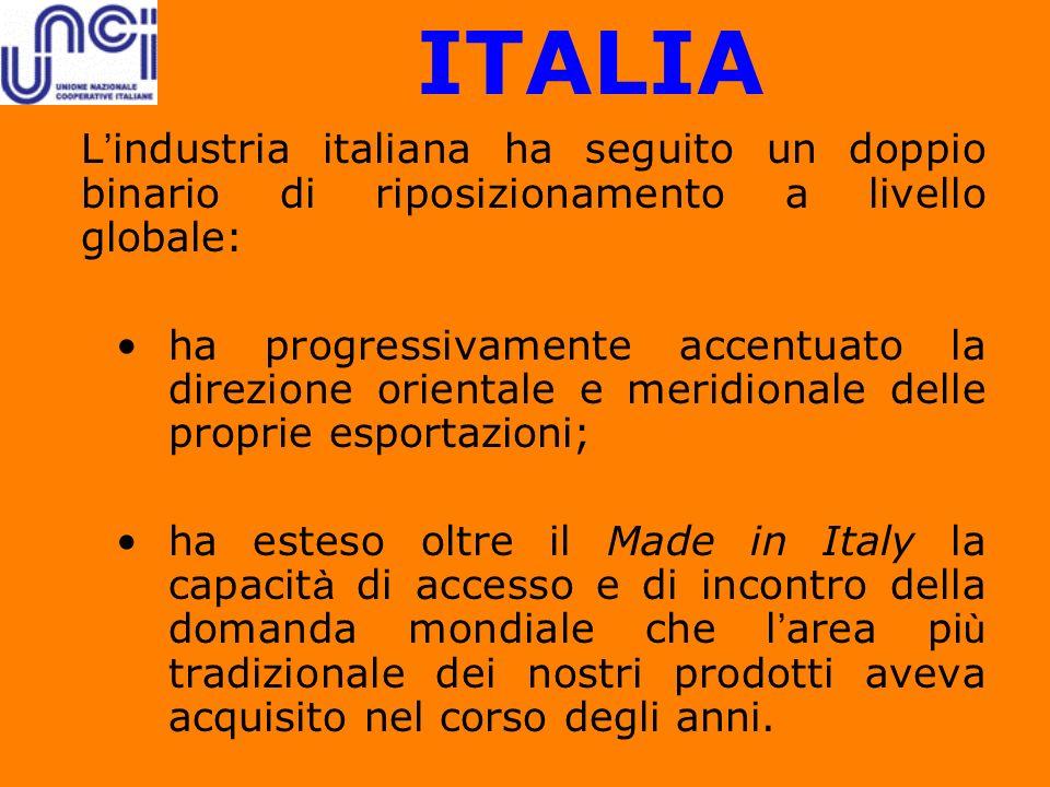 ITALIA L'industria italiana ha seguito un doppio binario di riposizionamento a livello globale: