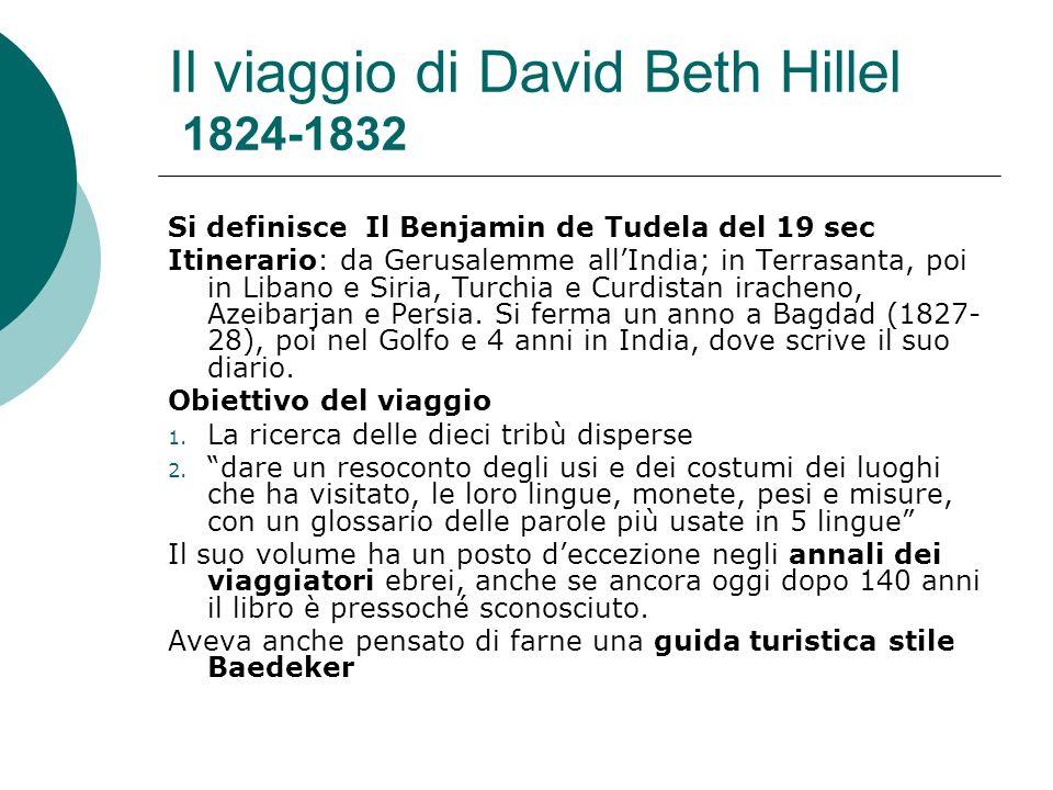 Il viaggio di David Beth Hillel 1824-1832
