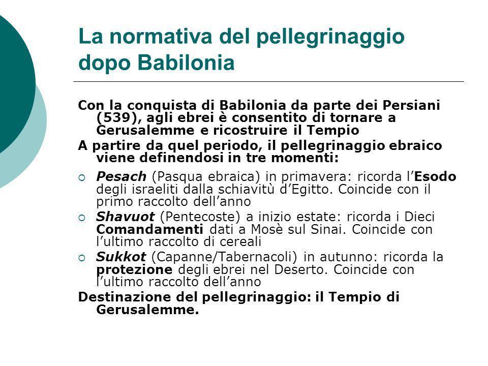 La normativa del pellegrinaggio dopo Babilonia