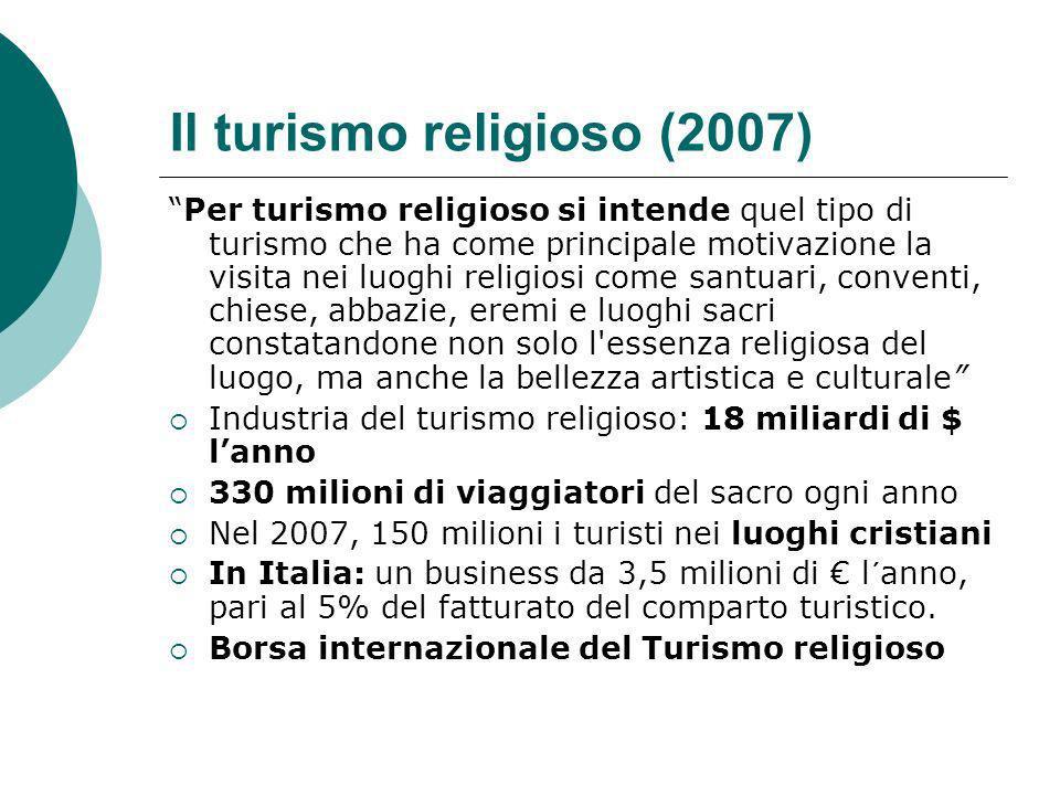 Il turismo religioso (2007)