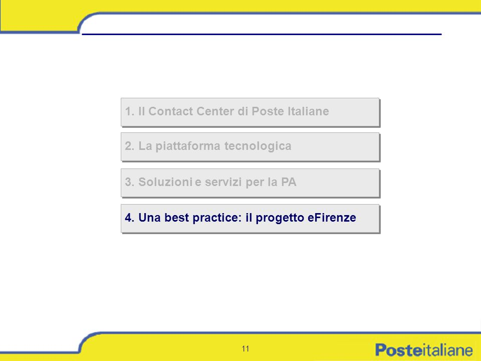 1. Il Contact Center di Poste Italiane