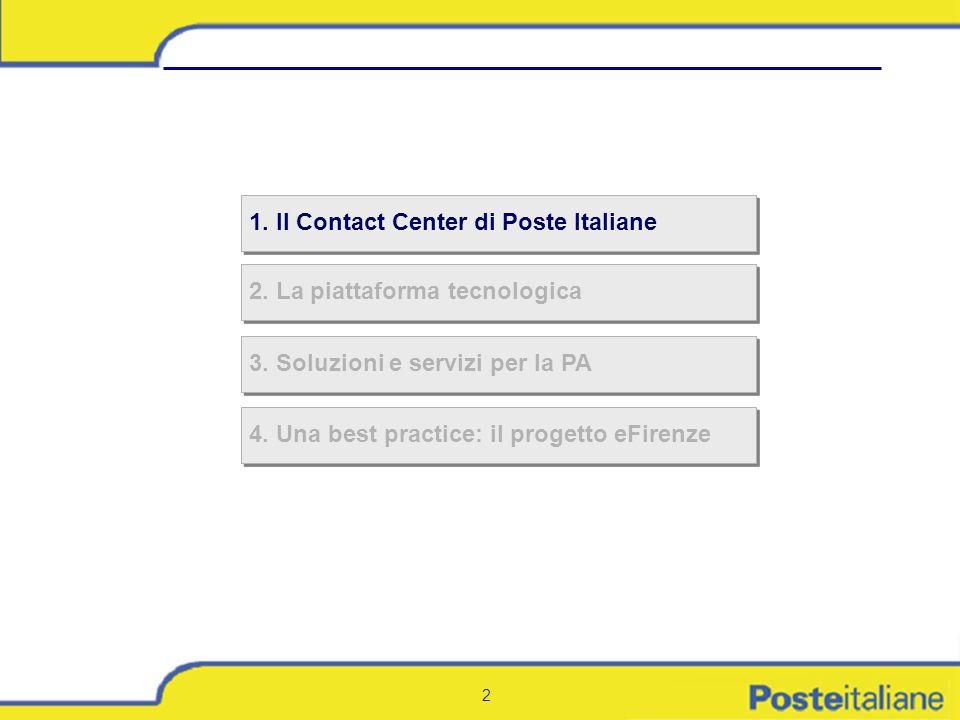 1. Il Contact Center di Poste Italiane
