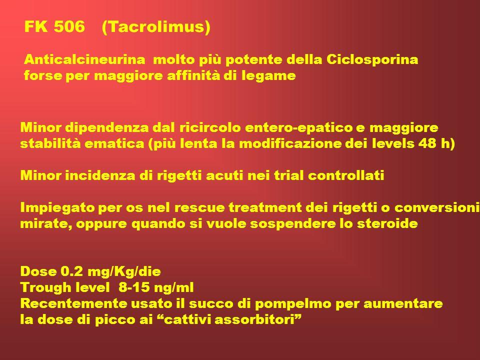 FK 506 (Tacrolimus) Anticalcineurina molto più potente della Ciclosporina. forse per maggiore affinità di legame.