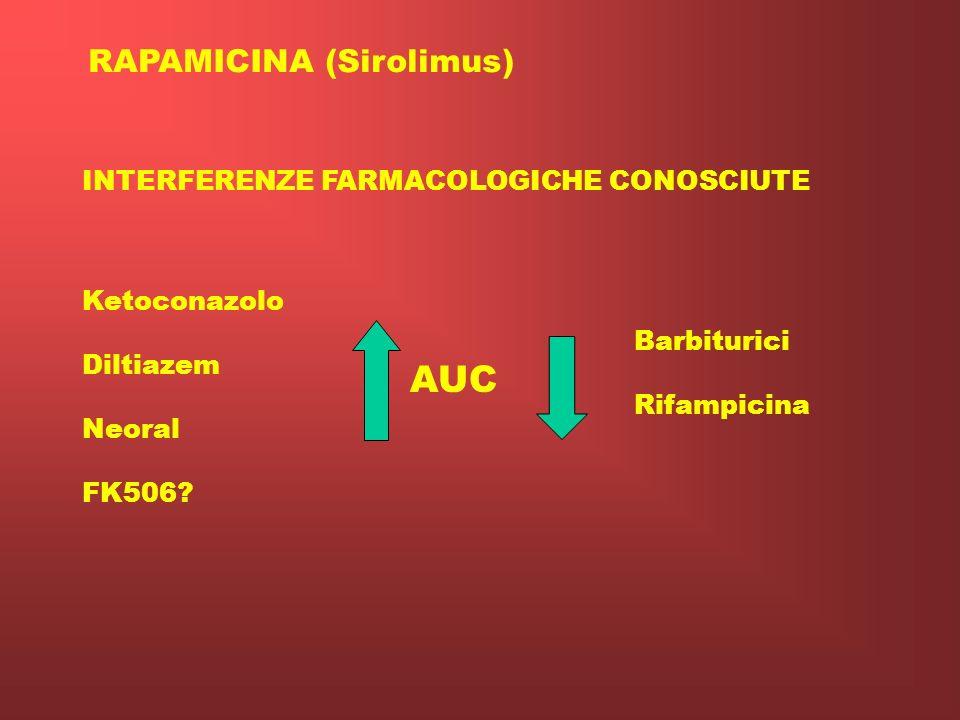 AUC RAPAMICINA (Sirolimus) INTERFERENZE FARMACOLOGICHE CONOSCIUTE