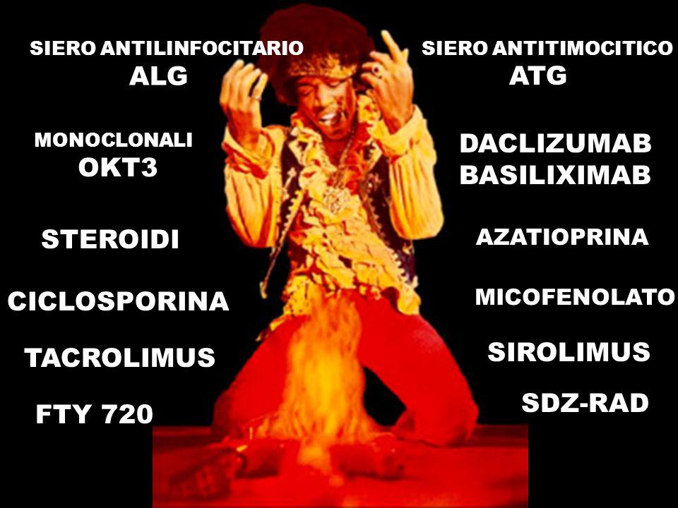 DACLIZUMAB OKT3 BASILIXIMAB STEROIDI CICLOSPORINA SIROLIMUS TACROLIMUS
