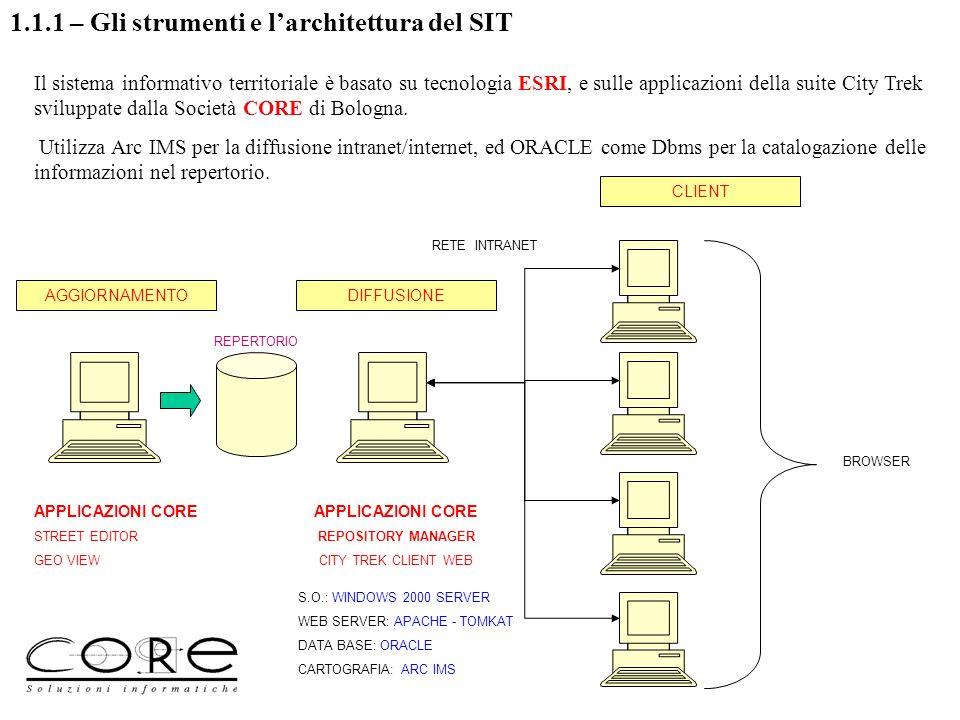 1.1.1 – Gli strumenti e l'architettura del SIT