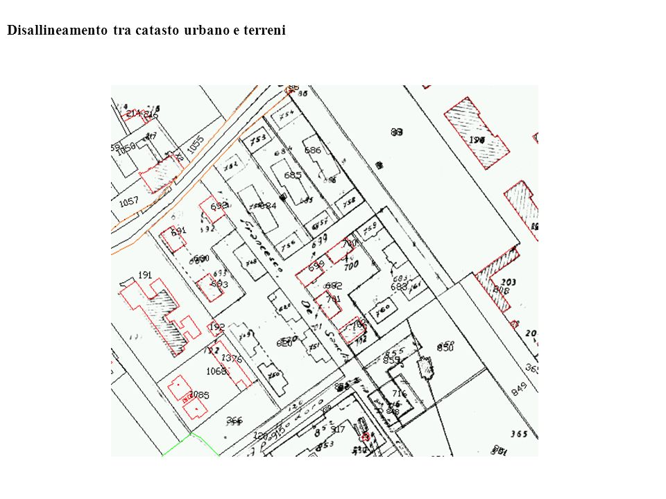 Disallineamento tra catasto urbano e terreni