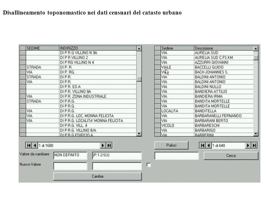 Disallineamento toponomastico nei dati censuari del catasto urbano