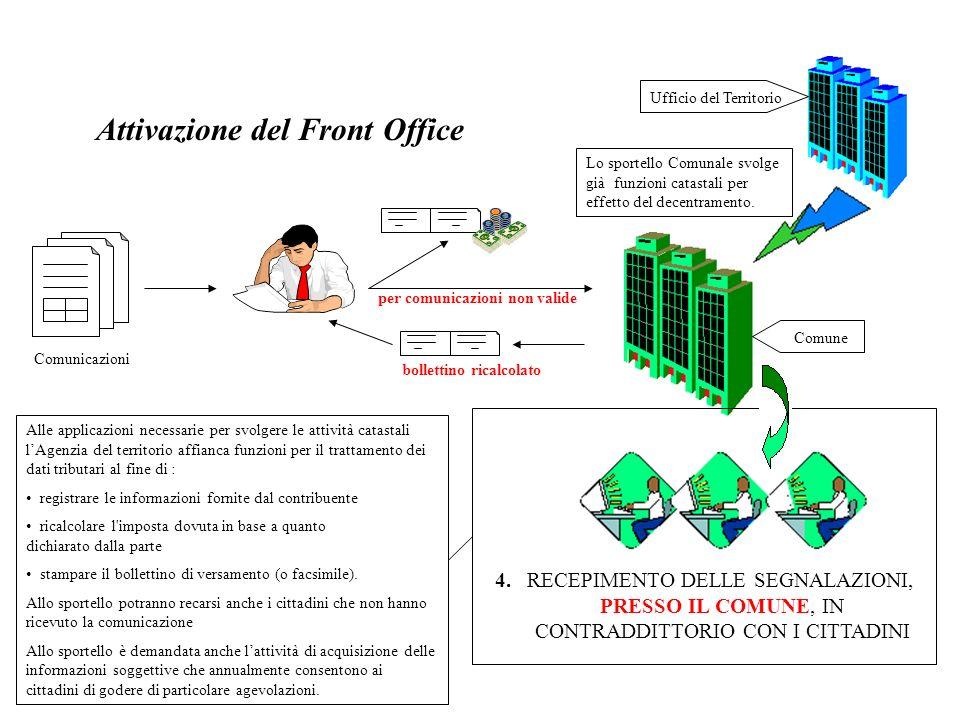 Attivazione del Front Office